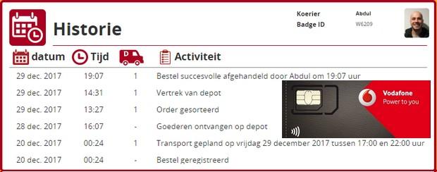 Vodafone levering